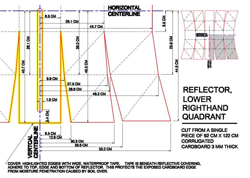 Robinson reflector template