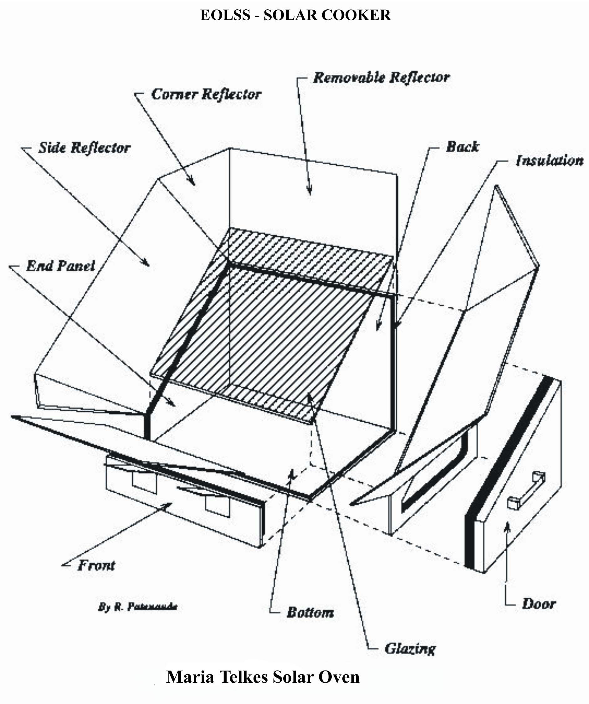 image solar cooker design maria telkes jpg solar cooking rh solarcooking wikia com solar cooker diagram in hindi solar oven instructions on how to make