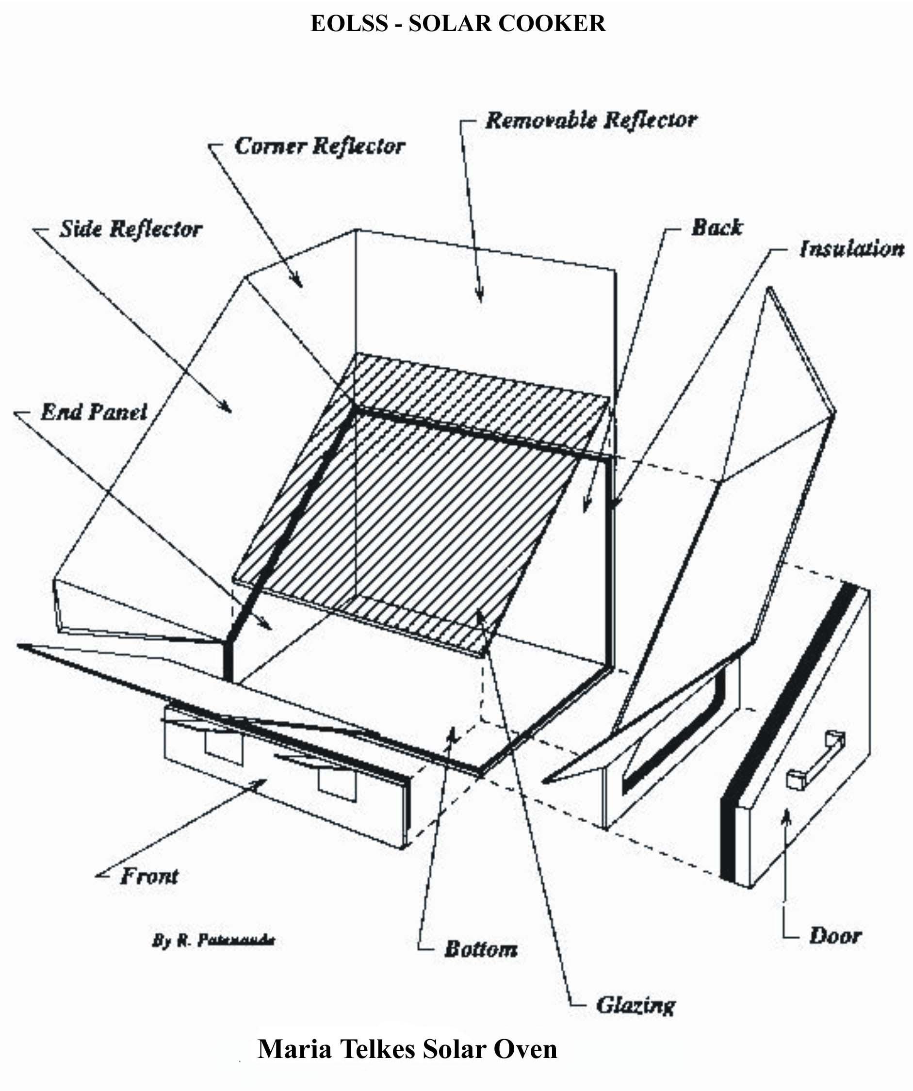 telkes solar cooker