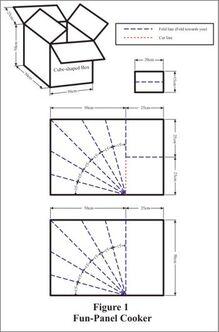 Fun-Panel Fig 1