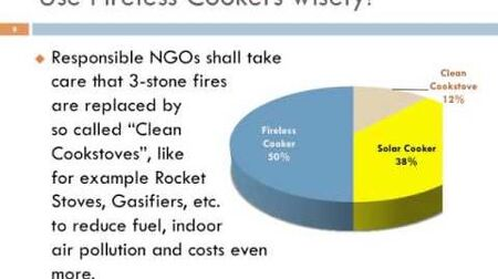 Fireless Cookers complement Solar Cookers