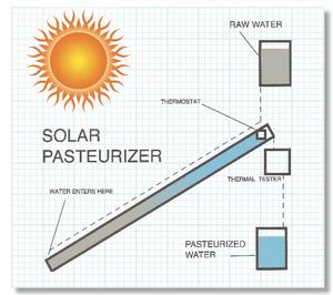 North Star Solar Pasteurizer diagram, 8-8-17
