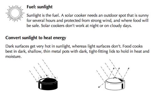Solar Cooking basics, SCI 2004, pg. 1, 12-9-14