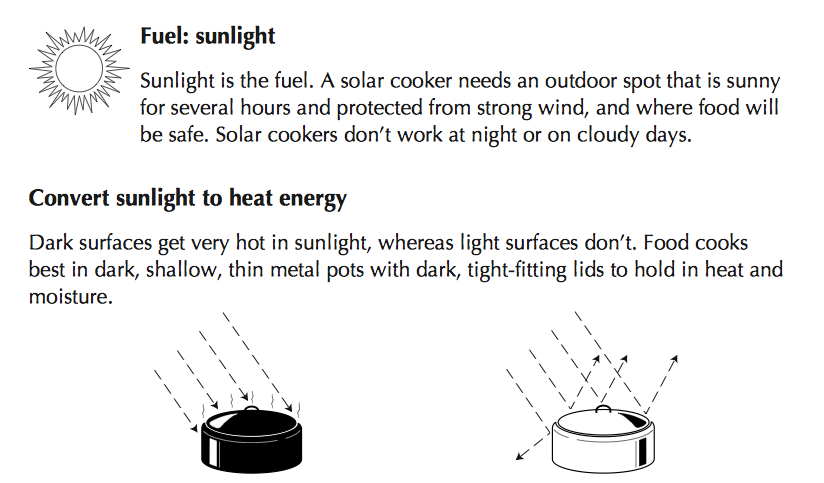 How Solar Cookers Work Solar Cooking Fandom Powered By