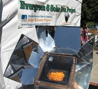 Usa News Archive Solar Cooking Fandom Powered By Wikia