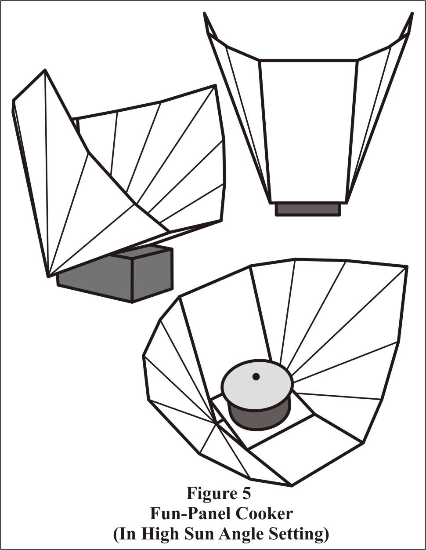 solar oven diy pdf