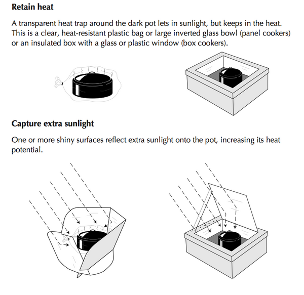 Solar Cooking basics, SCI 2004, pg. 2, 12-19-14
