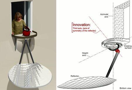 Façade Solar Concentrator