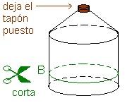 Cocina Solar simple 2