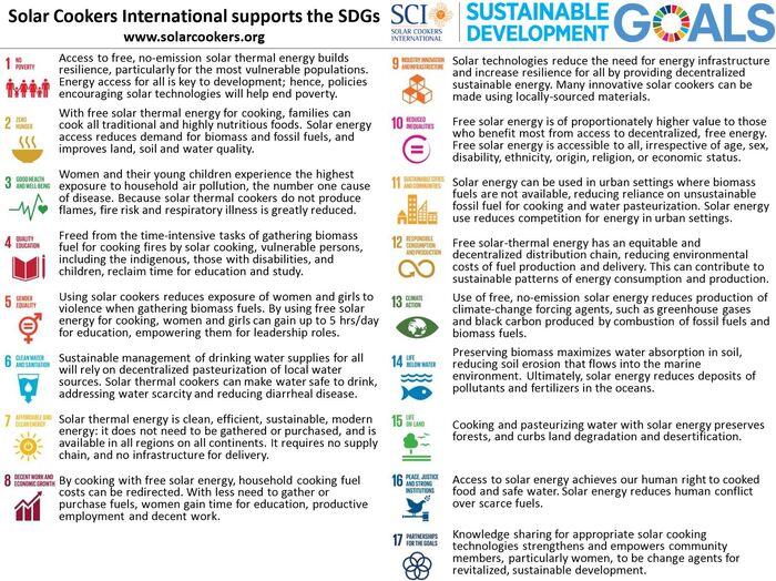UN Sustainability Goals SCI slide January 2018