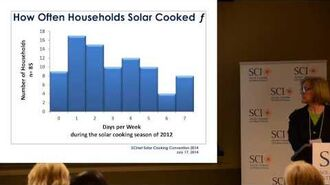 Blackburn Characteristics of solar cooking households in the US