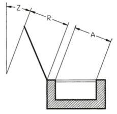 ASABE test standard image, 12-4-13,