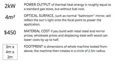 GoSol Solar Concentrator features llist, 8-6-15
