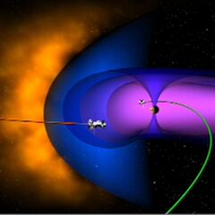 Cassini and Galileo in the Magnetosphere