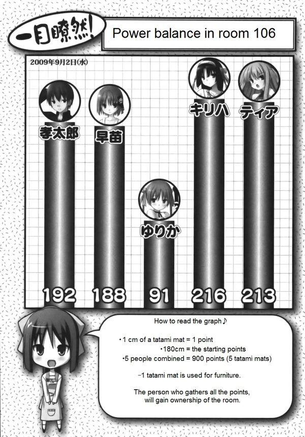 Rokujouma V4 047 (1)