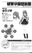Rakudai Vol 3 Illustration 09 Tohka's stat