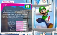 London Stats Luigi
