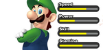 MS Stats Luigi