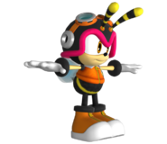 Forces Model Charmy