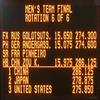 Aqu1 s03 scoreboard