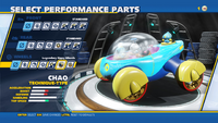 Chao Legendary Zippy Wheels