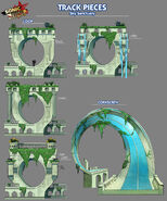 SFB Sky Sanctuary Loops Concept