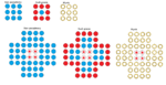 Sonic3-special-schemat-tworzenia-pierścieni