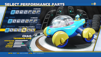 Chao Legendary Rigged Rollers Wheels
