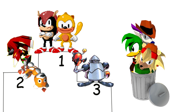 image lost sonic character ranking png sonic news network