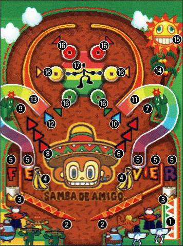 File:Sonic-Pinball-Party-Samba-de-Amigo-Table-Terms.png