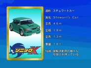 Sonic X karta 86