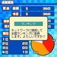 Sonic Daifungo 5