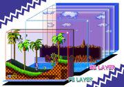 Sega3DClassics 3D Sonic Layers