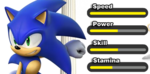 MS Stats Sonic