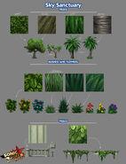 SFB Sky Sanctuary Plants Concept