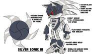 Silver Sonic v3.0 concept sheet