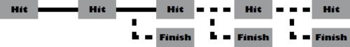 Sonic Unleashed Wii Ps2 Combo Chart