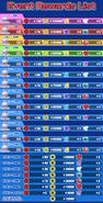 Sonic Runners ad 31