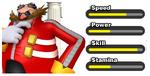 MS Stats Eggman