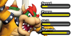 MS Stats Bowser