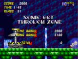 Sonic the Hedgehog 2/Glitches
