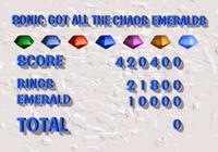 ChaosEmeraldSonic3DSaturn