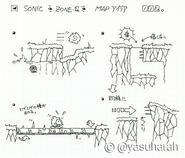 Sonic 1 sketch 8
