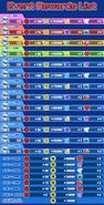 Sonic Runners ad 51