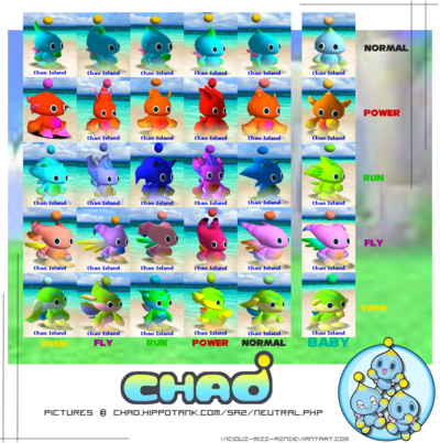 CHAO - NEUTRAL