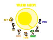 Team Volkan Lasers