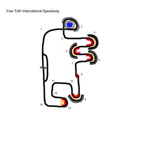 Speedway2