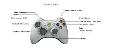 Controls X-Box 360