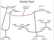 Capricorn Family tree!