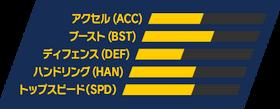 Team-Sonic-Racing statistiques Metal-Sonic